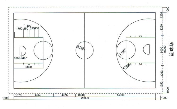 中国新建篮球场地标准尺寸图解?